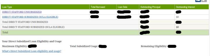 blog-loan-1